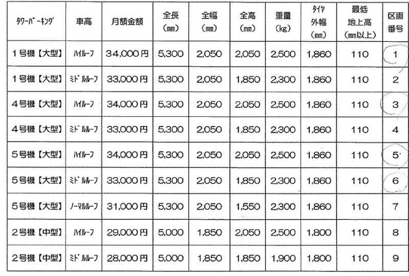 機械式:28,000~34,000円